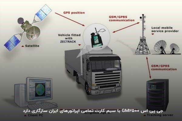 جی پی اس مخفی GM2500 با سیمکارت تمامی اپراتورهای ایران سازگاری دارد